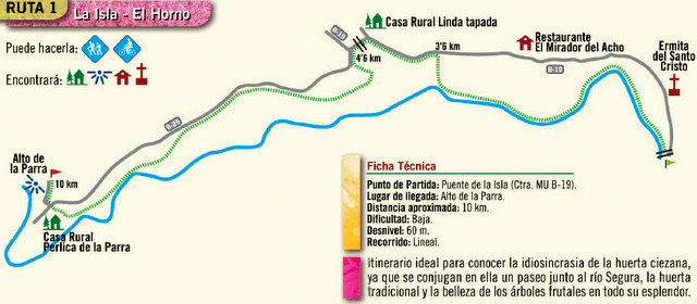 10km walking/cycling route, leaving from Cieza town
