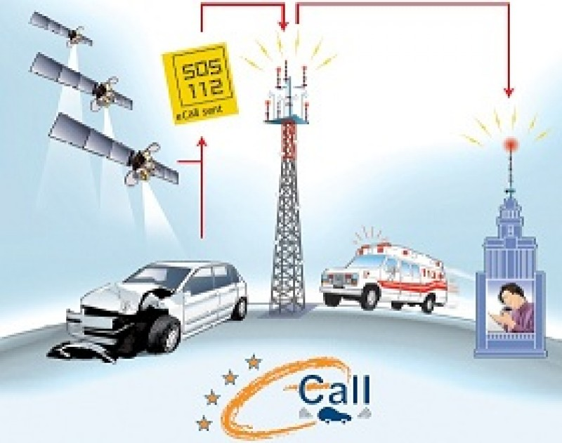 Murcia introduces car accident automatic emergency call system