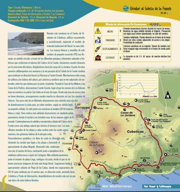 28th January Calblanque Cartagena: Free guided 7.8km walk Cabezo de la Fuente