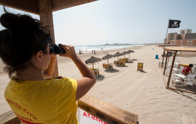 Lifeguard coverage at the beaches of Cartagena 2018
