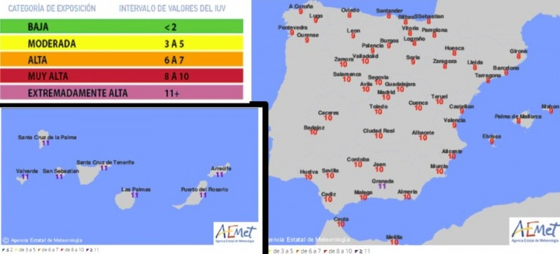Fire and UVA risk high in Murcia Region today
