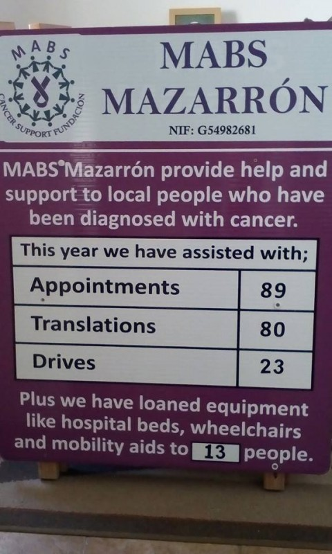 MABS Mazarrón continue to help those with cancer during January