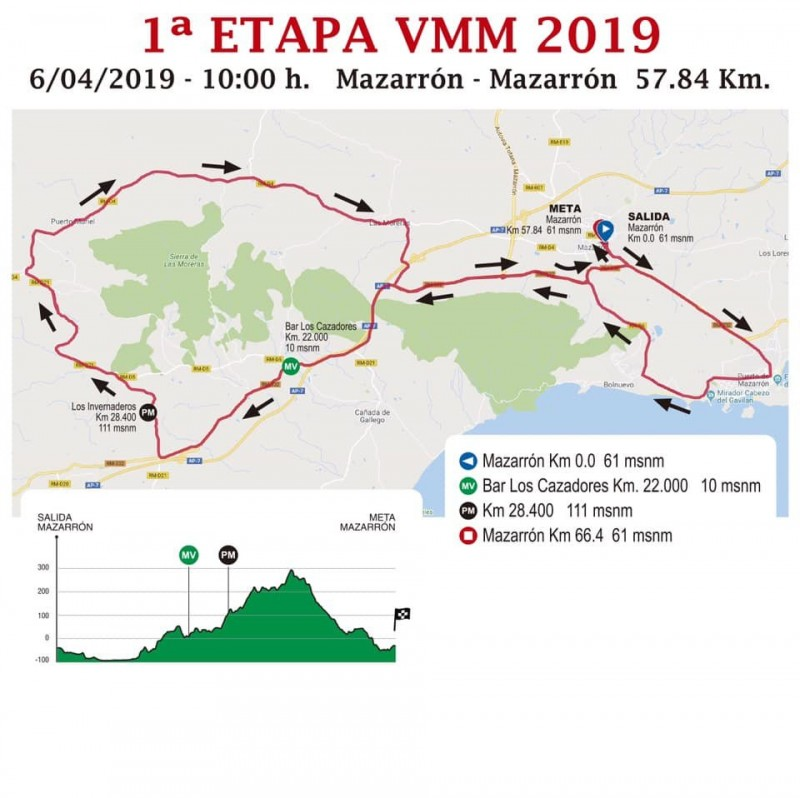 <span style='color:#780948'>ARCHIVED</span> - 6th and 7th April Vuelta a Murcia Máster in Mazarrón cycling