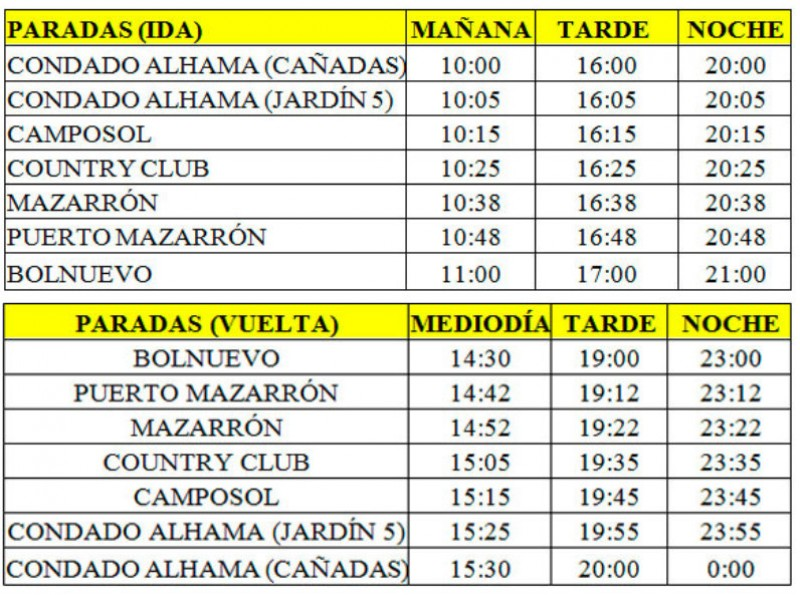 <span style='color:#780948'>ARCHIVED</span> - Weekend Summer bus services linking Condado de Alhama, Camposol and Mazarrón Country Club with Mazarrón and the coast