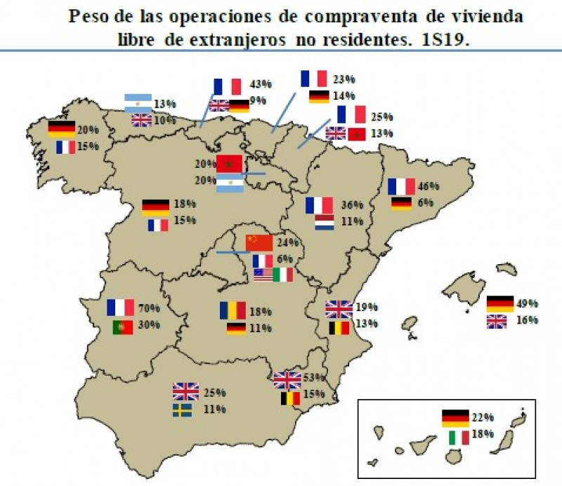<span style='color:#780948'>ARCHIVED</span> - Over 28 per cent of homes sold in Murcia are bought by non-Spaniards