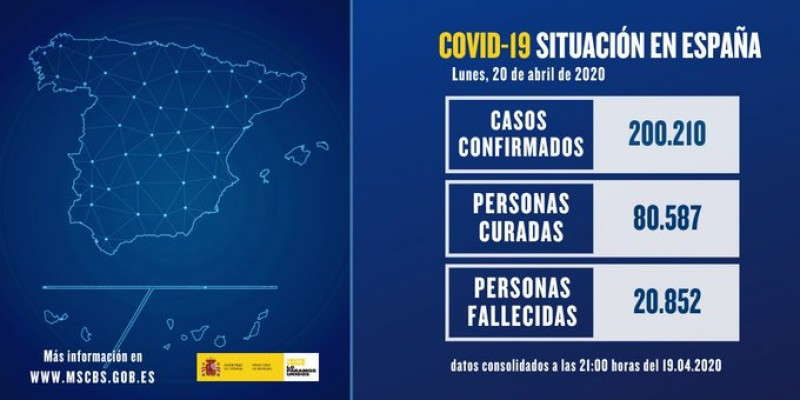 <span style='color:#780948'>ARCHIVED</span> - Covid-19 fatalities in Spain continue to fall