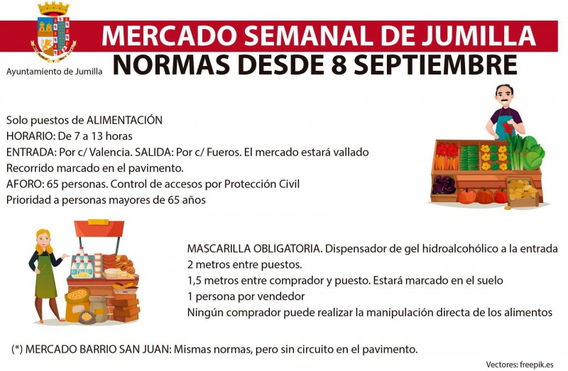 <span style='color:#780948'>ARCHIVED</span> -  Jumilla markets return to reduced capacity as case numbers climb