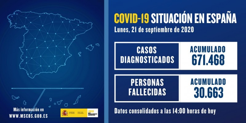 <span style='color:#780948'>ARCHIVED</span> - Coronavirus cases rise by more than 30,000 across Spain this weekend