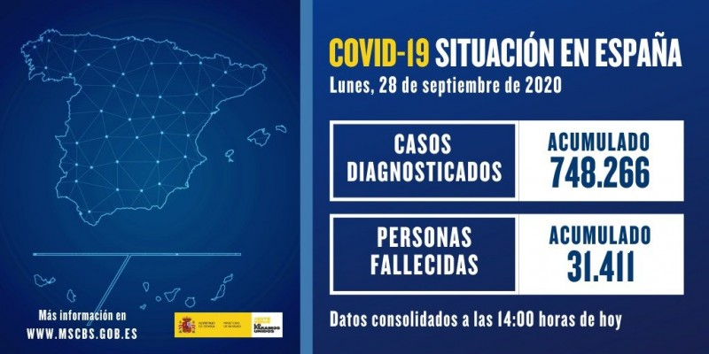 <span style='color:#780948'>ARCHIVED</span> - Number of covid cases in Spain rises by 31,785 across the weekend