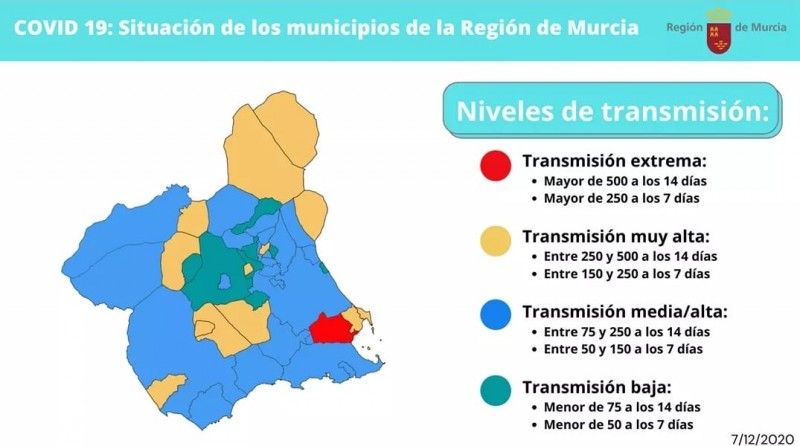 <span style='color:#780948'>ARCHIVED</span> - Opening of bars and restaurants in the Murcia Region; breakdown by municipality