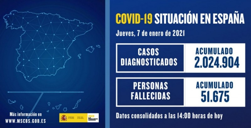 <span style='color:#780948'>ARCHIVED</span> - Spanish Health Minister warns that hard weeks lie ahead as Spain passes 2 million covid cases