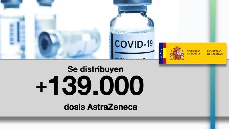 <span style='color:#780948'>ARCHIVED</span> - Spanish Covid immunization program hit again by AstraZeneca delivery failures