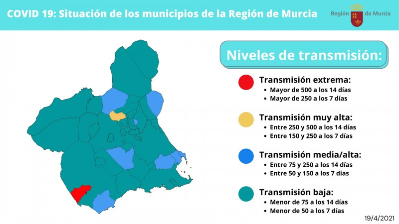 <span style='color:#780948'>ARCHIVED</span> - Region of Murcia Covid restrictions April 21 to 27