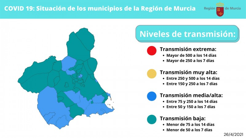 <span style='color:#780948'>ARCHIVED</span> - Region of Murcia Covid restrictions April 27 to May 4