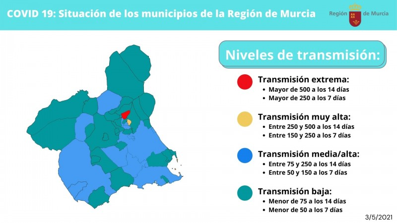 <span style='color:#780948'>ARCHIVED</span> - Region of Murcia Covid restrictions May 4 to May 9