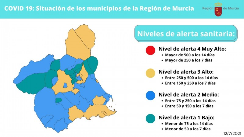 <span style='color:#780948'>ARCHIVED</span> - Confirmation of restrictions this week, Region of Murcia, including car occupancy