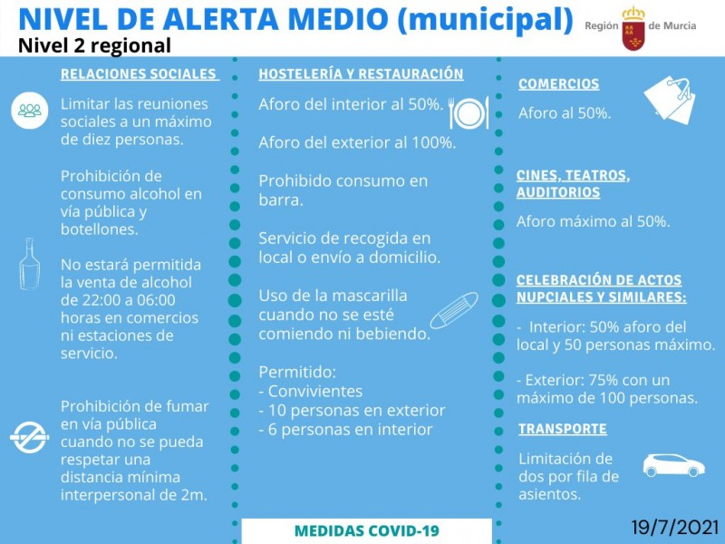<span style='color:#780948'>ARCHIVED</span> - Covid restrictions in the Murcia region 21 to 27 July