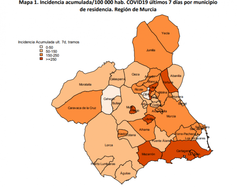 <span style='color:#780948'>ARCHIVED</span> - Murcia Covid update July 20: Hospital admissions in the Region skyrocket