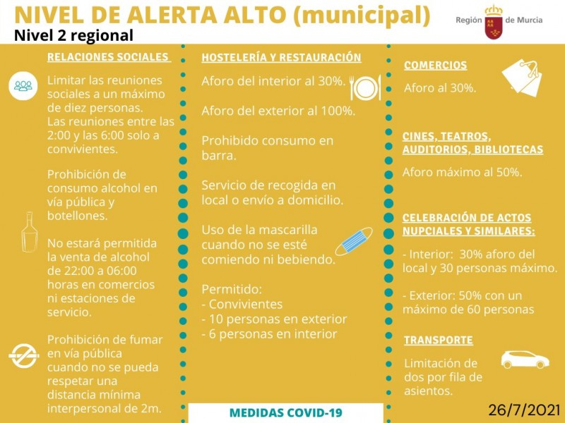 <span style='color:#780948'>ARCHIVED</span> - Covid restrictions in the Murcia region July 28 to August 3