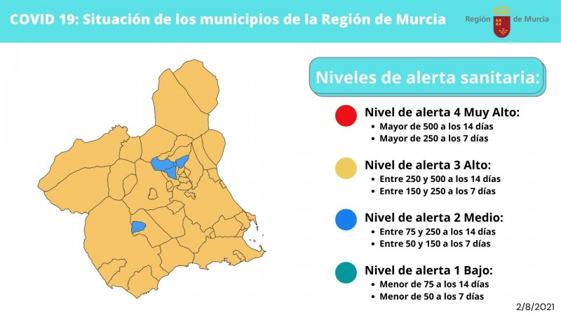 <span style='color:#780948'>ARCHIVED</span> - Covid restrictions in the Region of Murcia August 2to August 10
