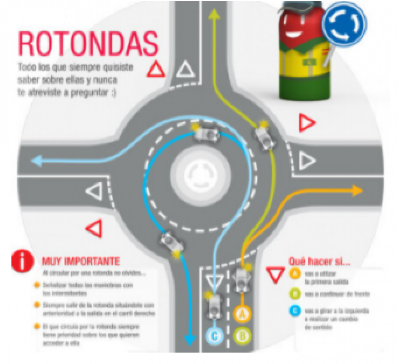 DGT clarifies use of roundabouts in Spain