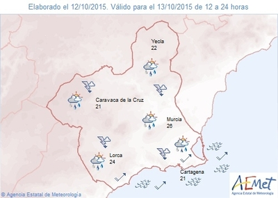 Rain and storms on Tuesday afternoon and Wednesday in Murcia