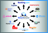 Get Free Rental Property Promotion with Resort Choice Today